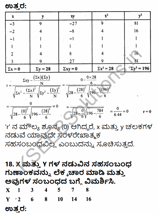 1st PUC Economics Question Bank Chapter 7 Correlation in Kannada 11