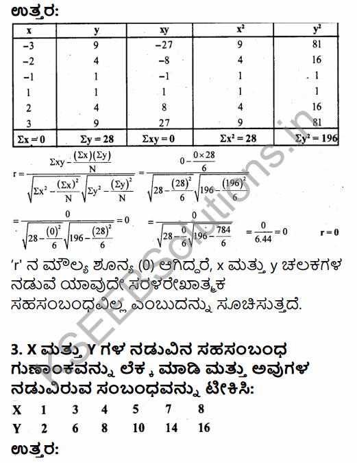 1st PUC Economics Question Bank Chapter 7 Correlation in Kannada 22