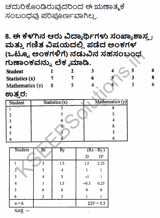 1st PUC Economics Question Bank Chapter 7 Correlation in Kannada 28