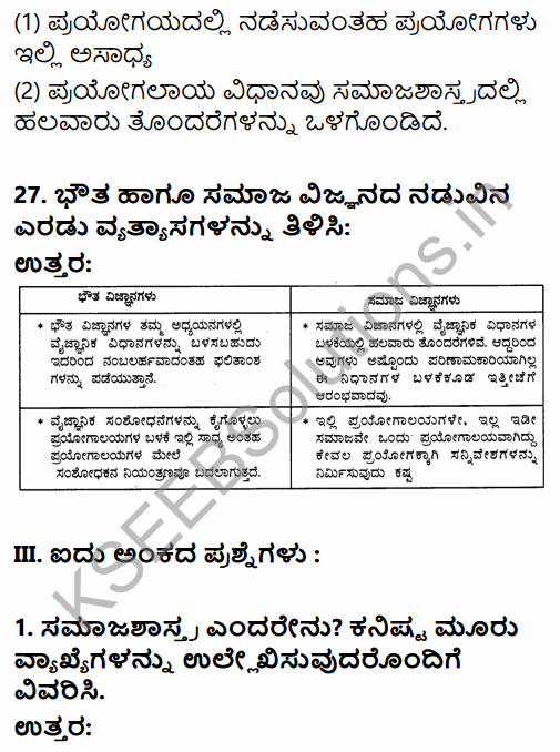 1st PUC Sociology Question Bank Chapter 1 Nature of Sociology in Kannada 25
