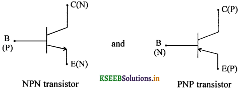 2nd PUC Physics Question Bank Chapter 14 Semiconductor Electronics 32