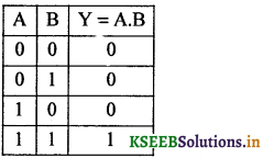 2nd PUC Physics Question Bank Chapter 14 Semiconductor Electronics 7