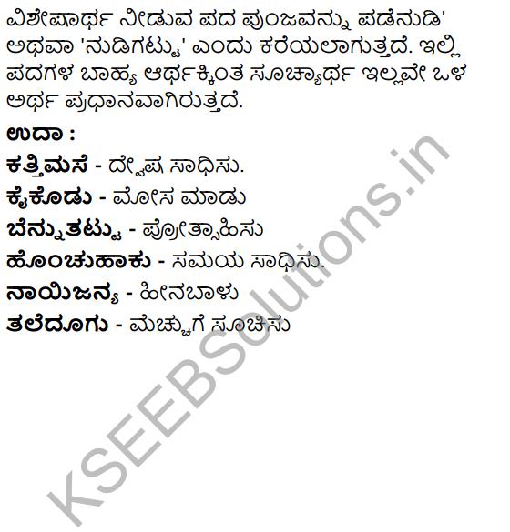 Tili Kannada Text Book Class 8 Vyakarana Dvirukti - Jodi Nudi Nudigattugalu 3