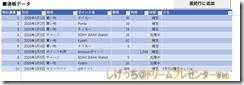 スクリーンショット 2020-03-06 08.29.32