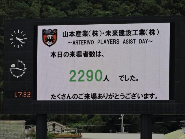 【アルテリーヴォ和歌山/第6節】結果を出せた選手達vs関大FC2008(190623)