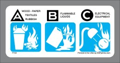 ABC Extinguisher Class Label