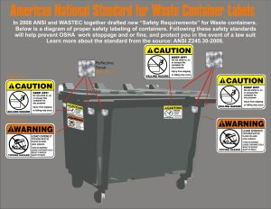 ANSI Container Safety labels