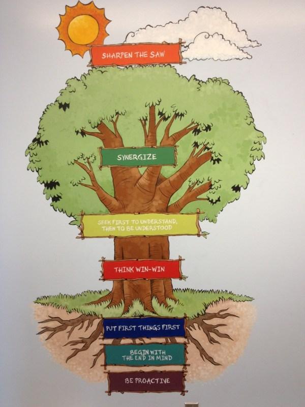 7 Habits Tree Mural Karen Stride-goudie'