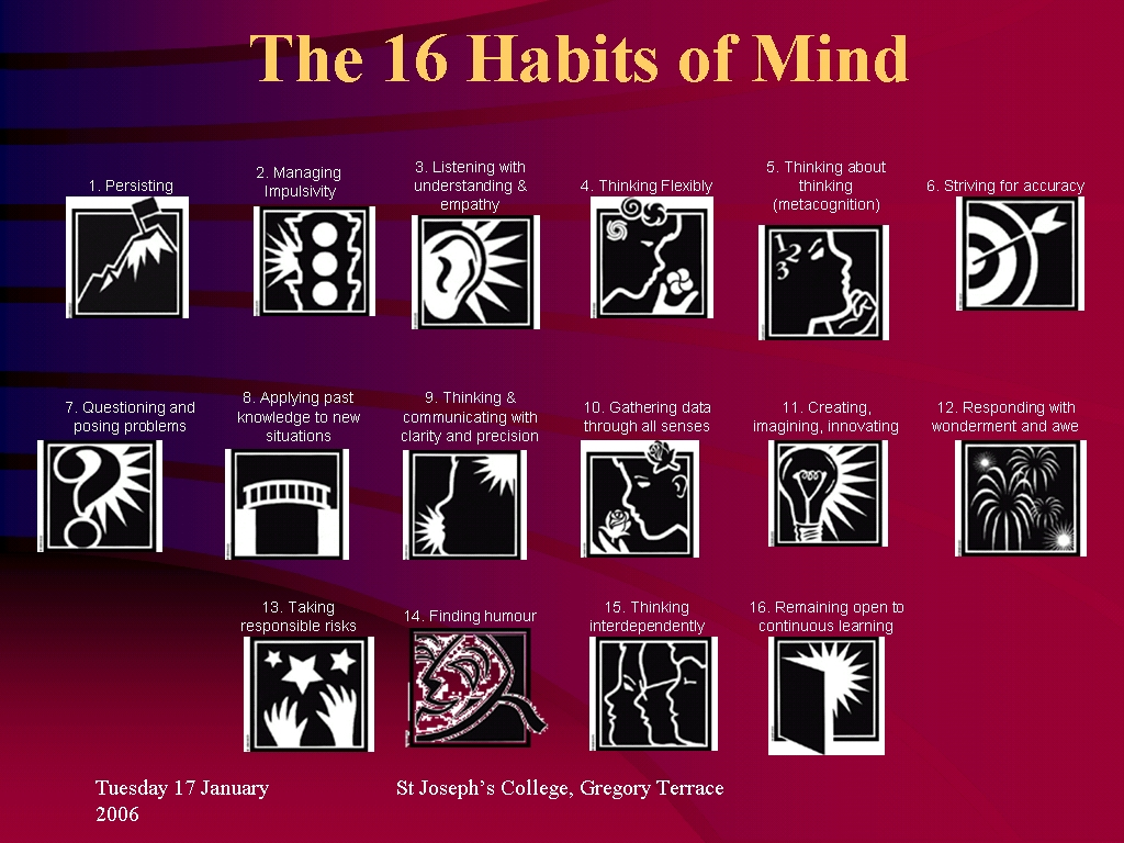 Habits Of Mind  Eng4u