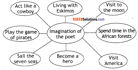 KSEEB Solutions for Class 8 English Poem Chapter 14