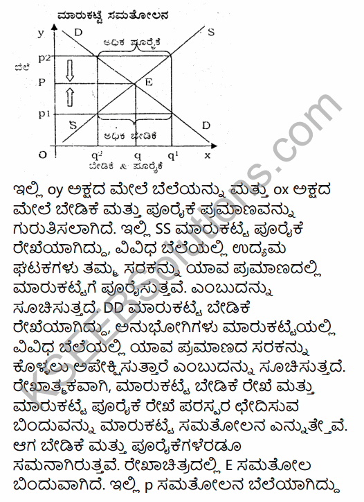 2nd PUC Economics Model Question Paper 3 with Answers in