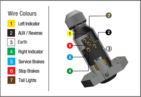 7 pin large round trailer wiring diagram wu tang clan venn how to wire up a plug or socket | kt blog