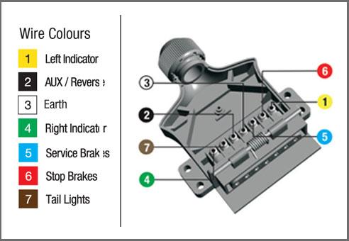 small round trailer plug wiring diagram