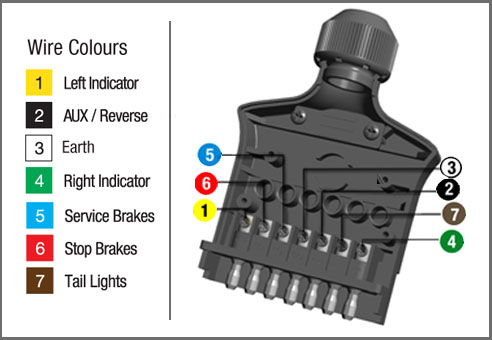 kt744_diagram?w=700 flat trailer plug wiring diagram flat trailer plug wiring diagram at alyssarenee.co