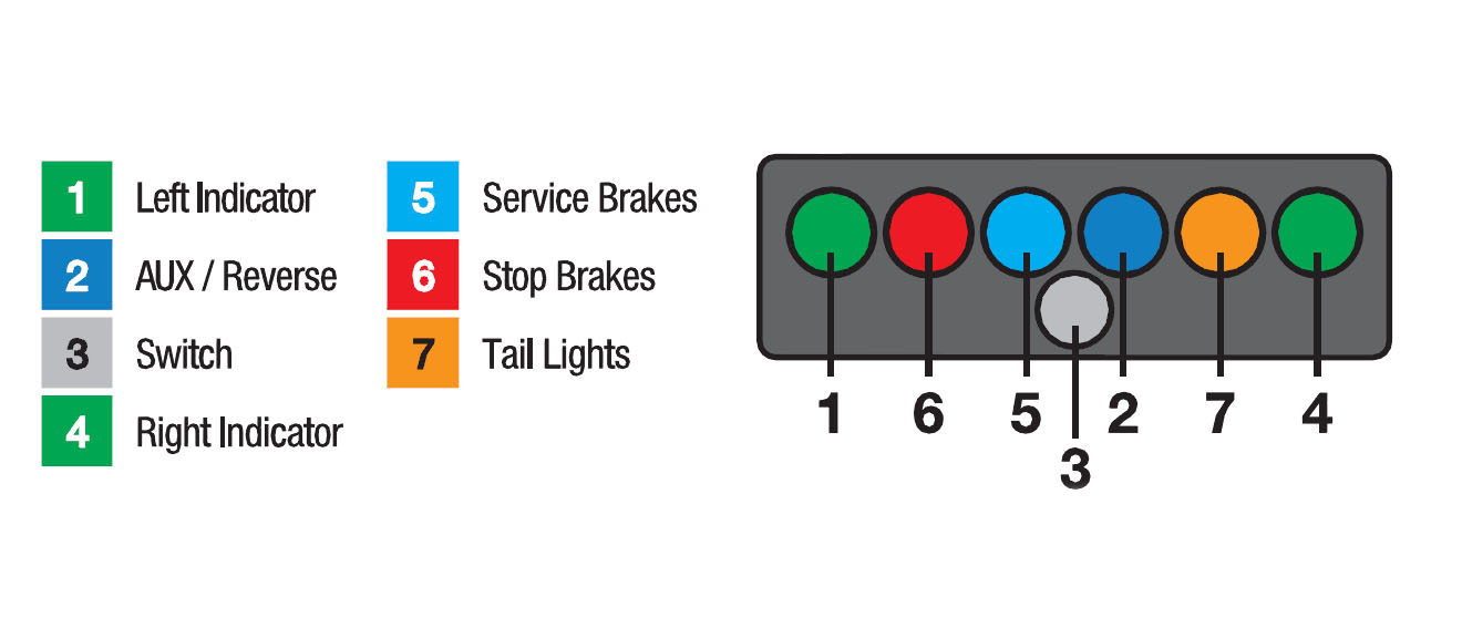 Wiring Diagram 7 Pin In Addition 7 Pin Caravan Plug Wiring Diagram On