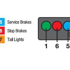 Trailer Wiring Diagram Australia 7 Pin Flat Thermo King Alternator Adaptors, Car Coil Adaptors & Extension Leads | Kt Blog