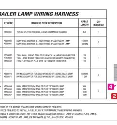 trailer ke box wiring diagram get free image about camper light wiring diagram camper light wiring diagram [ 1754 x 927 Pixel ]