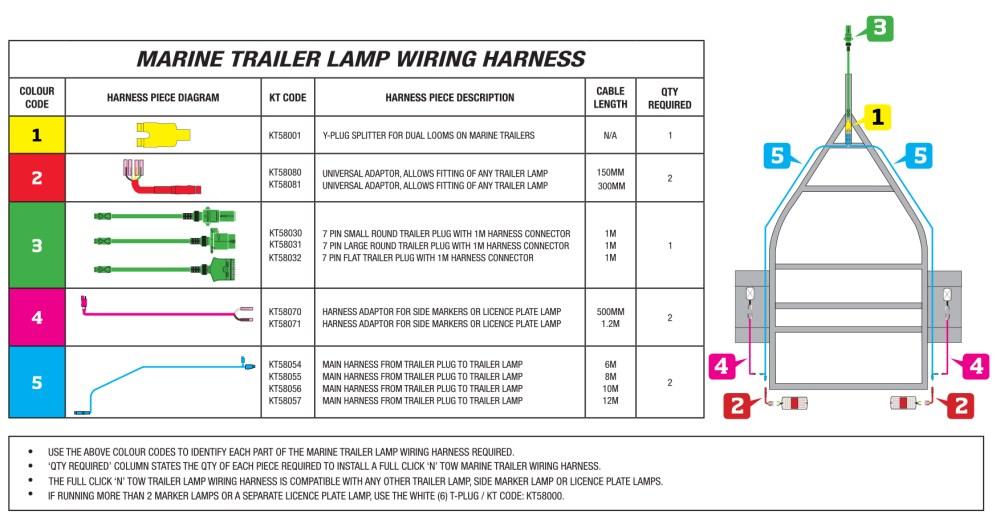 medium resolution of trailer ke box wiring diagram get free image about camper light wiring diagram camper light wiring diagram
