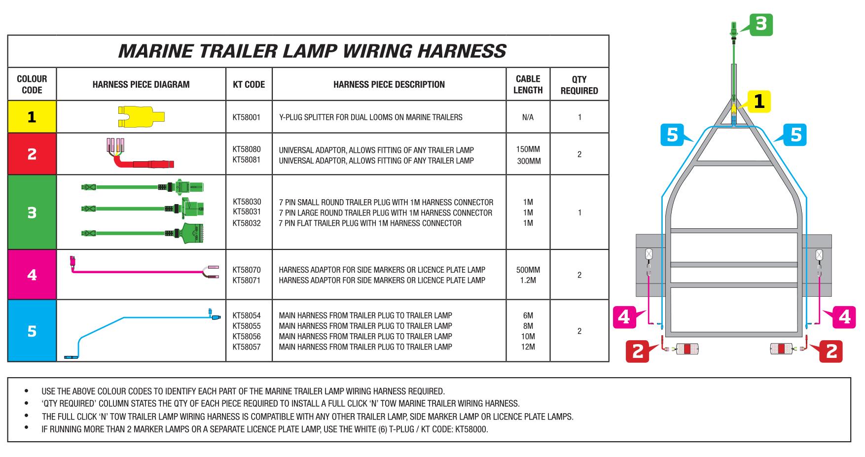 hight resolution of trailer ke box wiring diagram get free image about camper light wiring diagram camper light wiring diagram