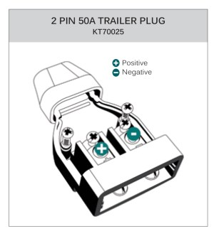 The KT 50 Amp, 2 Pin Trailer Plug and Socket – No Crimping or Soldering Required! | KT Blog