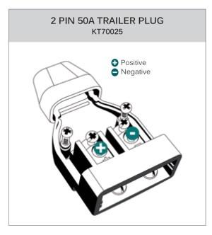 The KT 50 Amp, 2 Pin Trailer Plug and Socket – No Crimping