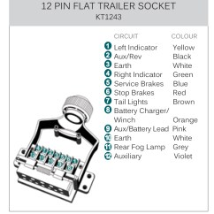 Wiring Diagram 7 Pin Trailer Plug Uk Land Rover Colours Kt World First 12 Flat Metal & Socket | Blog