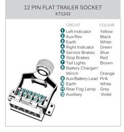 12 pin caravan plug wiring diagram [ 887 x 1002 Pixel ]