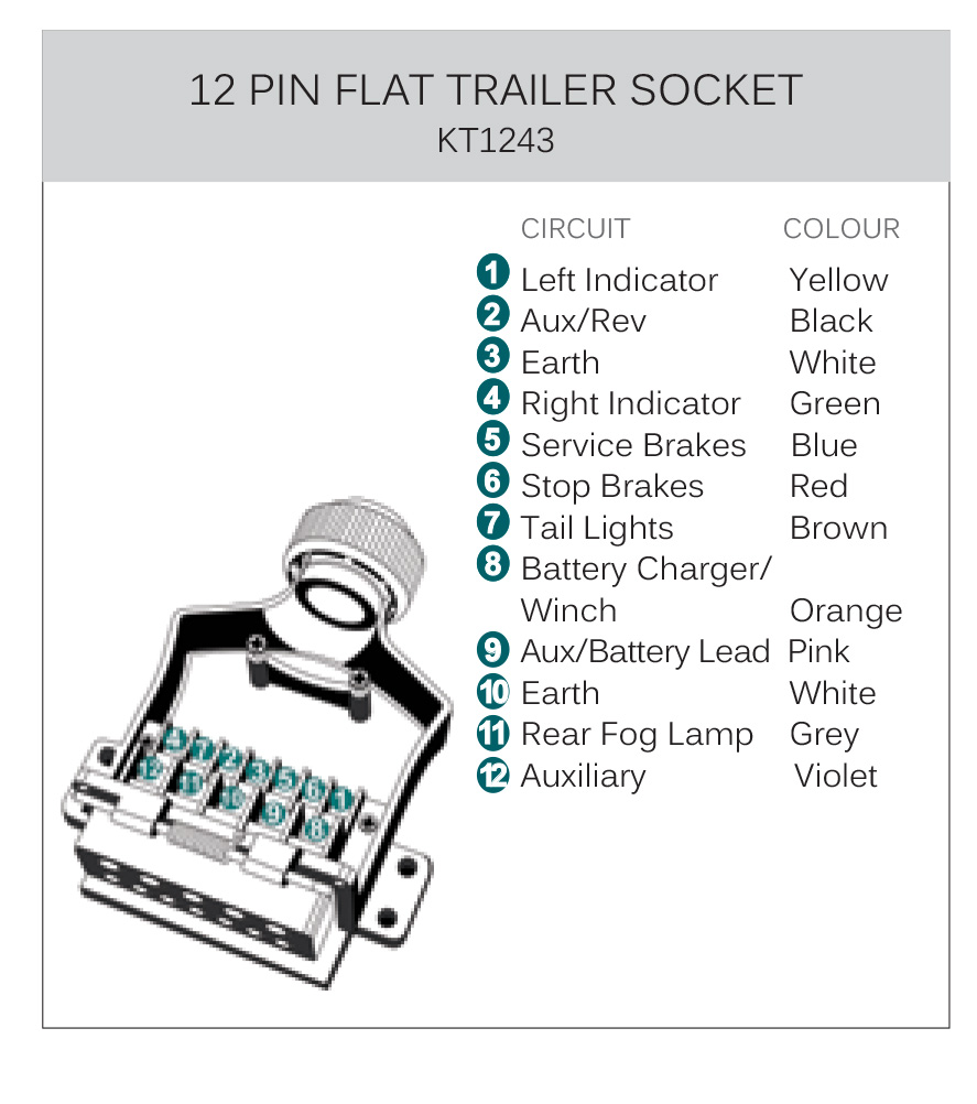 wiring diagram 7 pin trailer plug uk simple boat kt world first 12 flat metal & socket | blog
