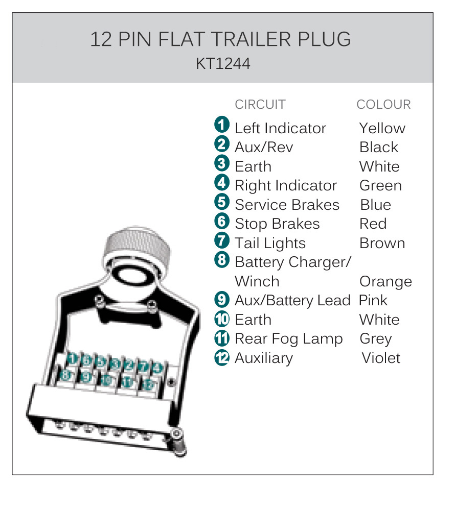 trailer plug wiring diagram uk room thermostat honeywell kt world first 12 pin flat metal & socket | blog
