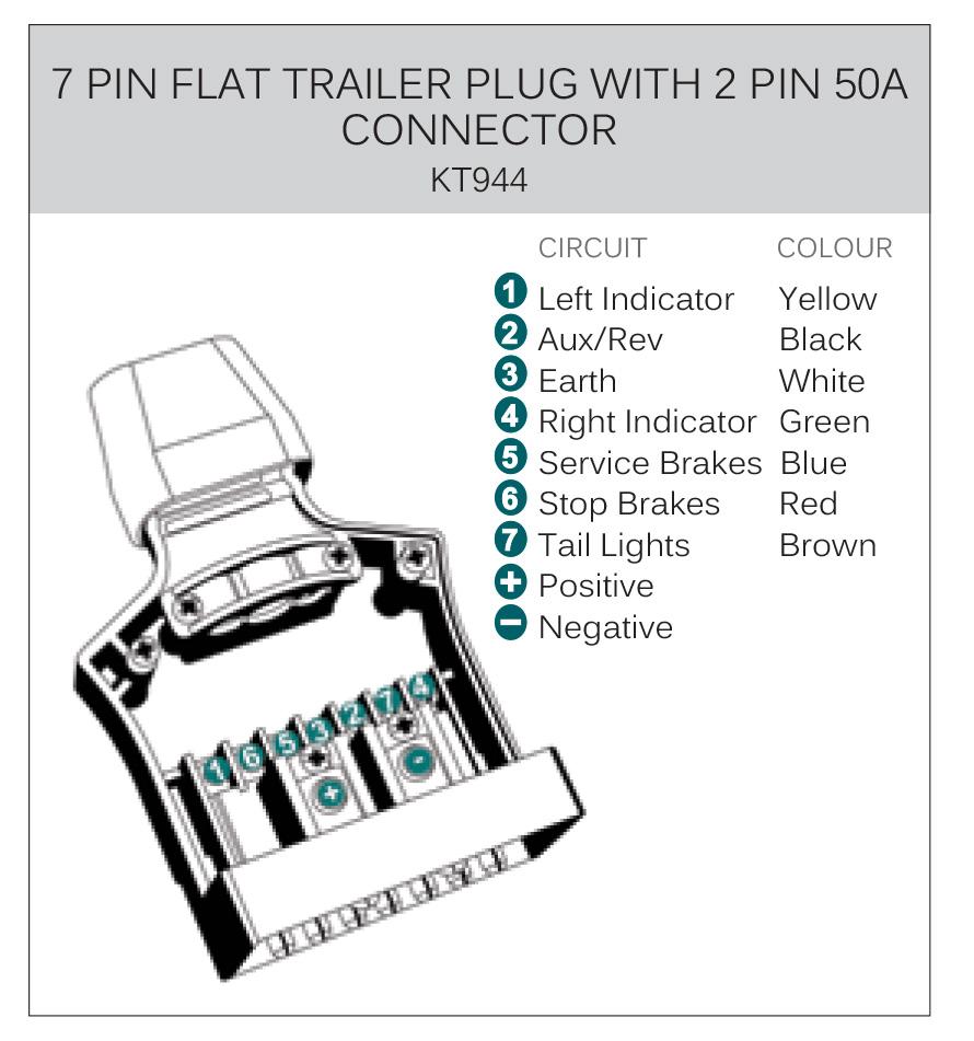 Trailer Diagram Trailer Wiring Diagram On 5 Pin Circle Trailer Wiring
