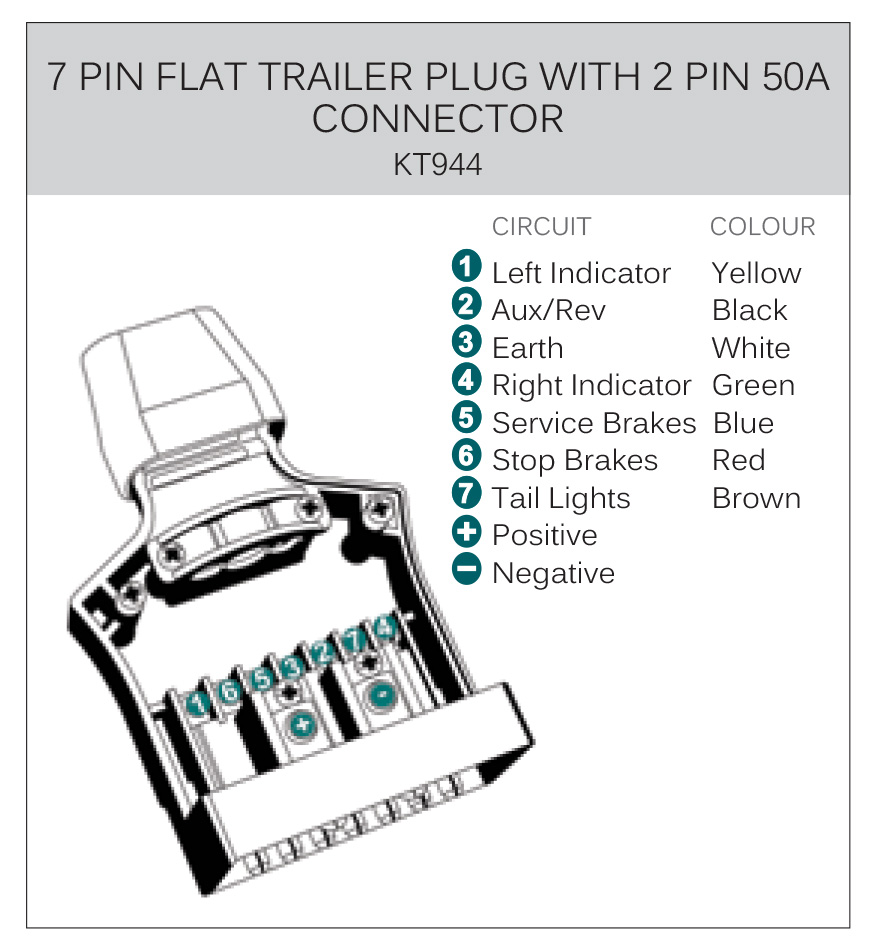 medium resolution of kt 9 pin trailer plug sockets with 50amp power 4 pin trailer wiring gm 7 pin