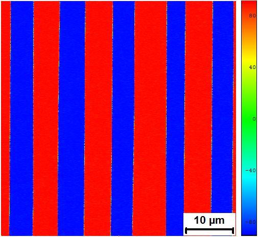 PFM03 - Test pattern for Piezoresponce Force Microscopy