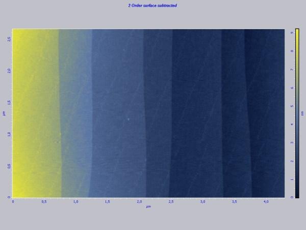SiC/0.75 - AFM Calibration Sample
