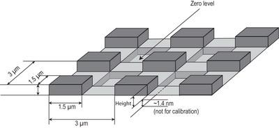 TGQ - AFM Calibration Grating Specs