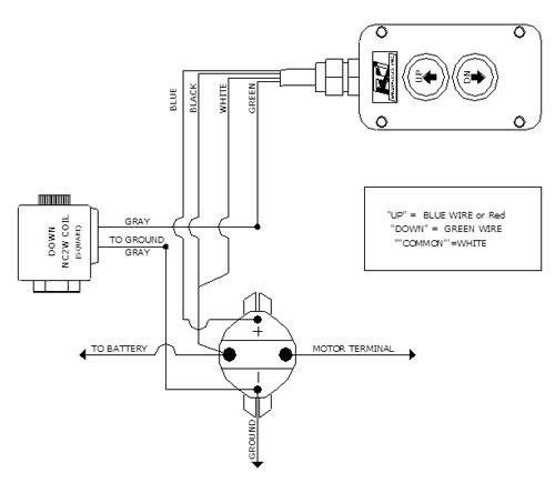 solenoid wiring diagram 2008 mazda 3 belt dc power unit troubleshooting guide kti hydraulics inc single acting