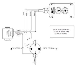 DC Power Unit Troubleshooting Guide – KTI Hydraulics, Inc