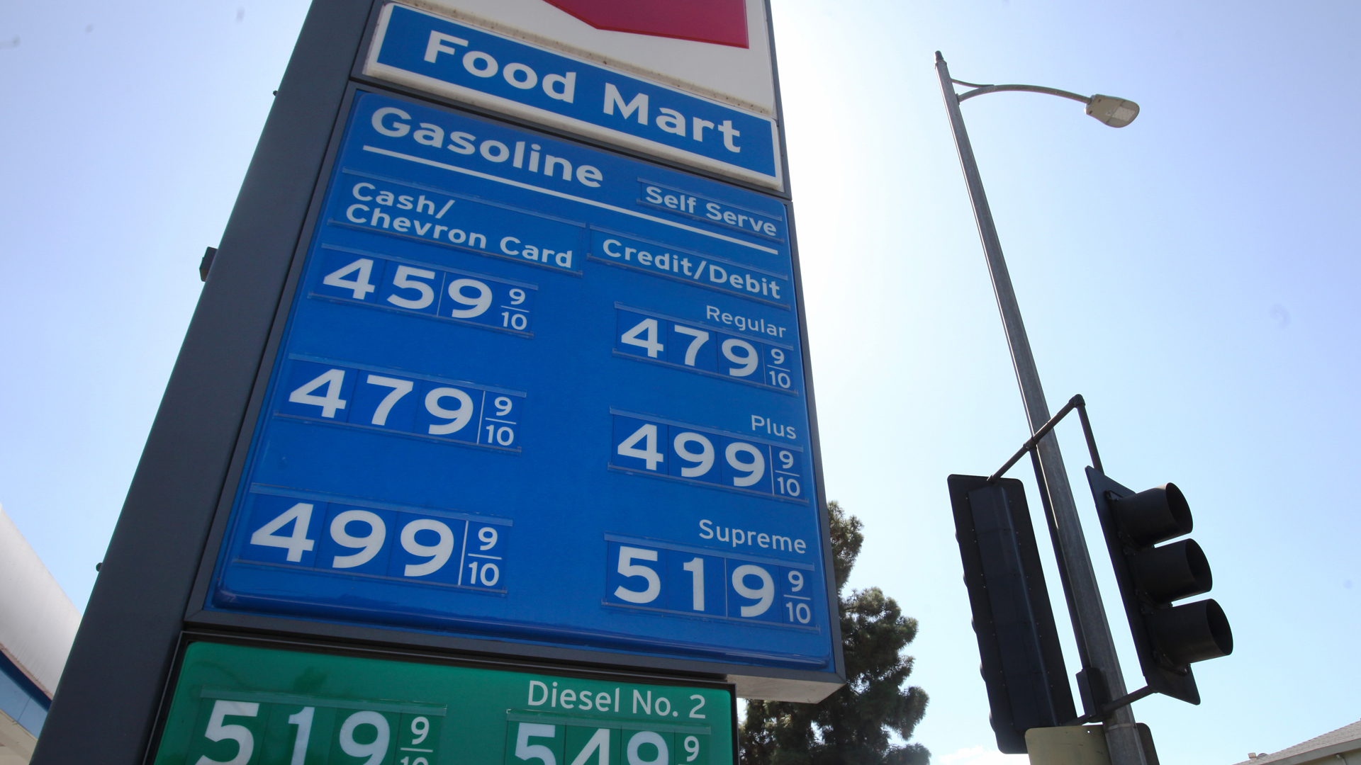 California gas prices reach high of .27 a gallon, 66 cents more than national average