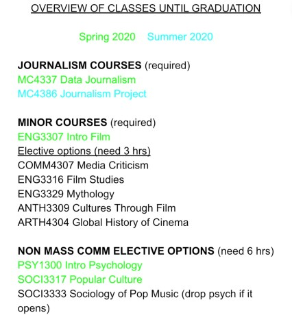 School schedule on Google Doc with a list of journalism classes, minor classes and electives
