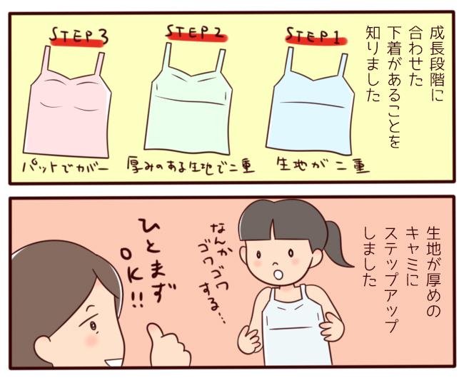 女児の下着のステップアップ