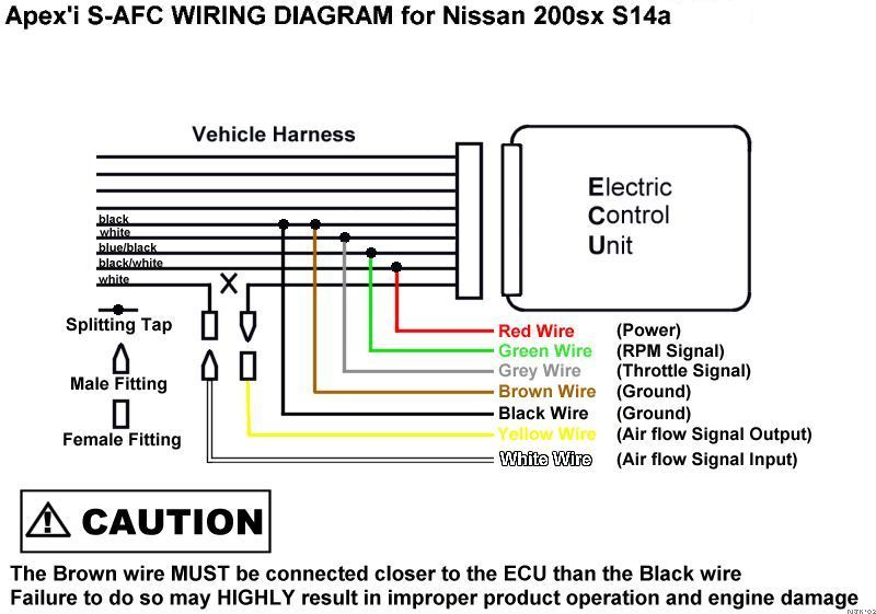super afc 2wire diagram