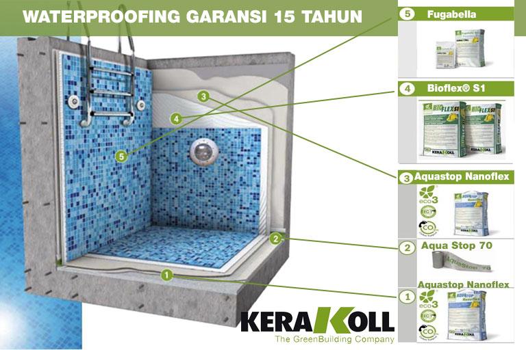 Cara Waterproofing kolam renang Gransi 15 Tahundan Bersertifikat