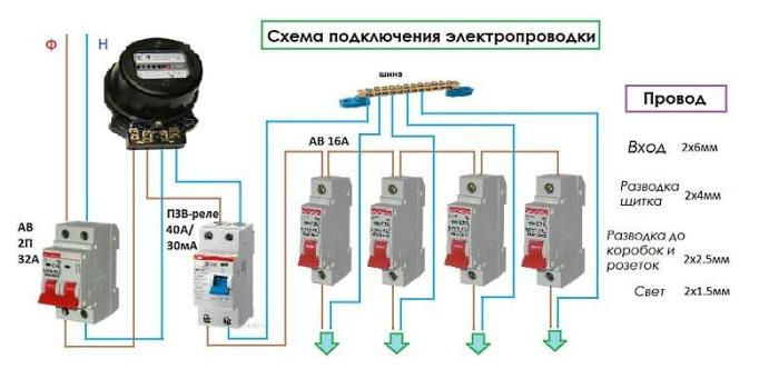 Схема подключения проводки