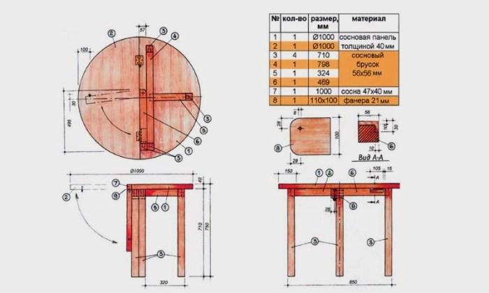 Вариант чертежа для изготовления круглого стола