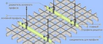 Разновидности и особенности креплений для подвесных потолков на кухне