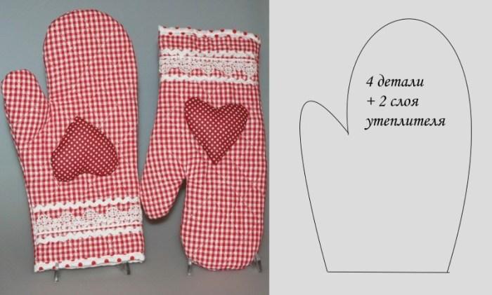 Фото и выкройка прихватки рукавички