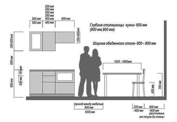 Основные размеры элементов набора мебели