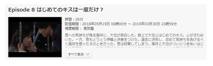 「パフェちっく!(日本版)」第8話の動画「はじめてのキスは一度だけ?」