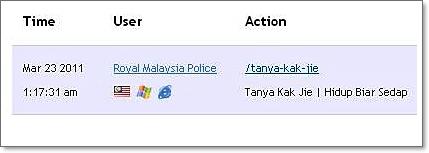 Polis Mula Pantau Blog