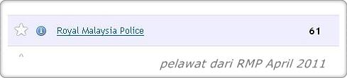 Email Spam Dari Royal Malaysia Police