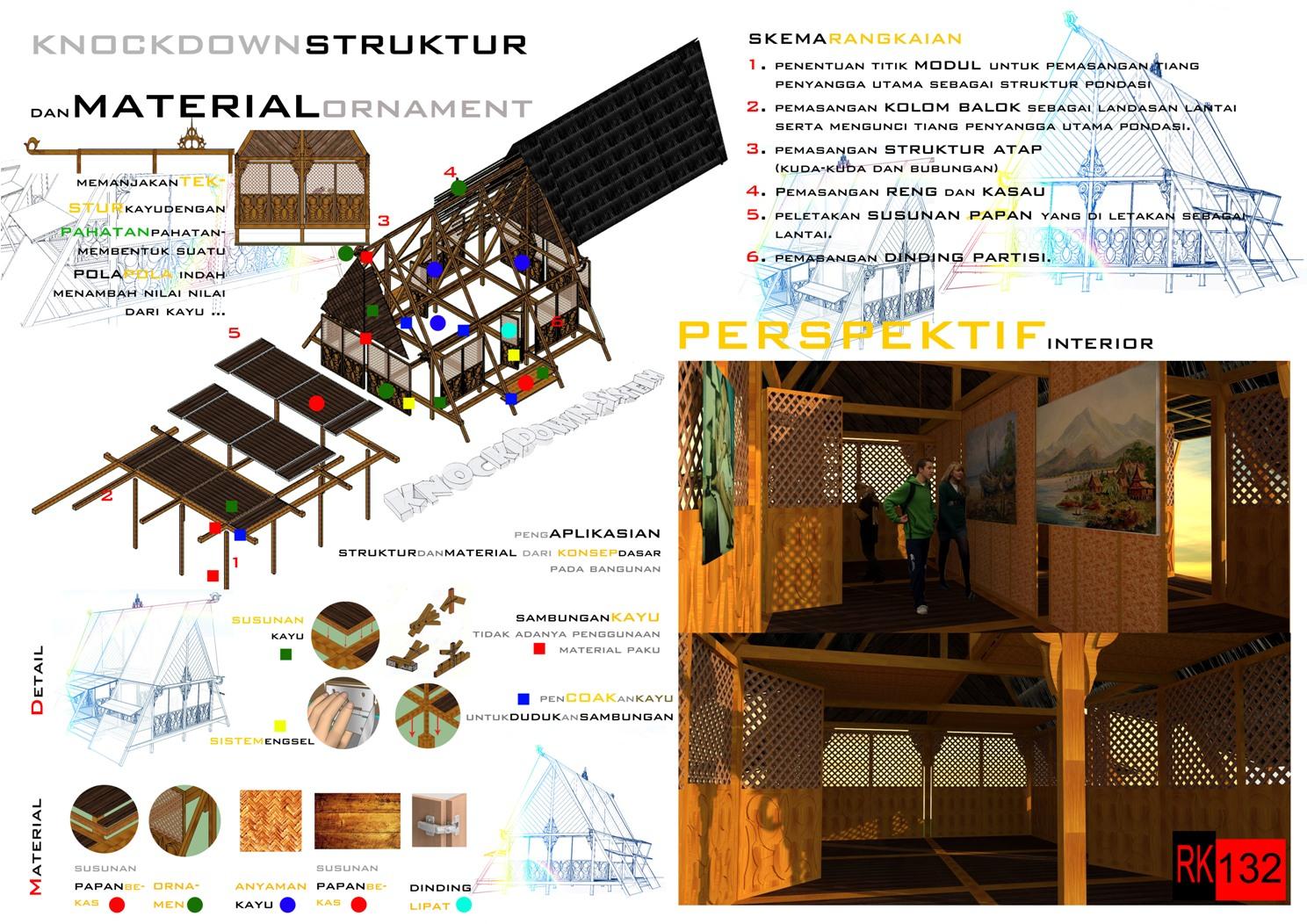 Desain Rumah Kayu Limasan Jawa